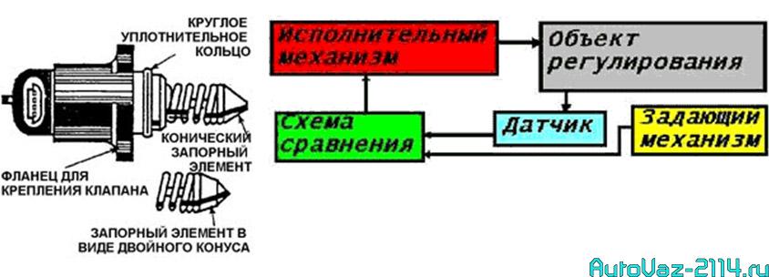 Ремонт регулятора холостого хода ваз 2114 своими руками 32