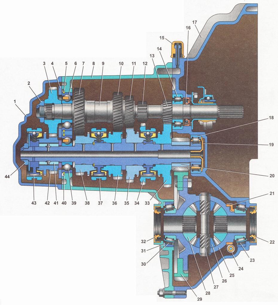 Коробка передач лада калина 2 схема